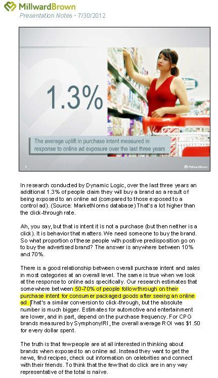 Millward Brown Purchase Intent Online Advertising